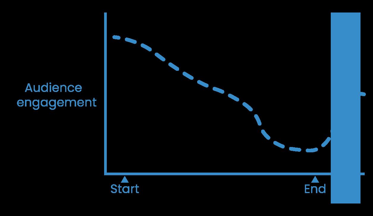Figure- Typical Webinar@4x